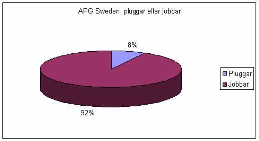 Pluggar_jobbar